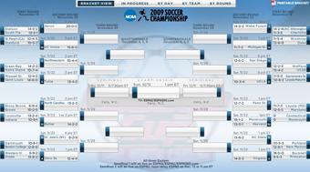 2009 NCAA Men's Tournament Bracket
